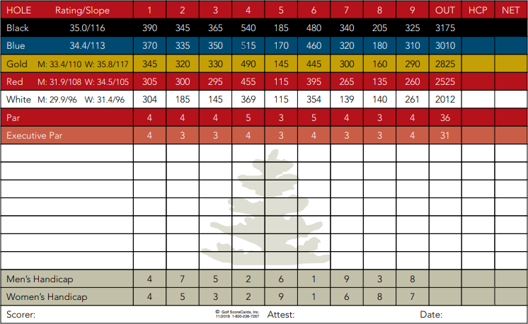 Sierra Pines Scorecard