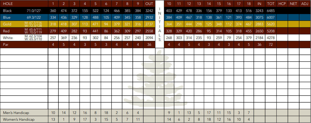 Timber Creek Scorecard